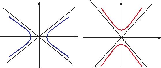 Variable distance buffer  QGIS