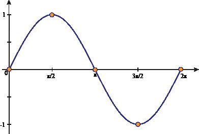 alg2_trig_graphik_89.png