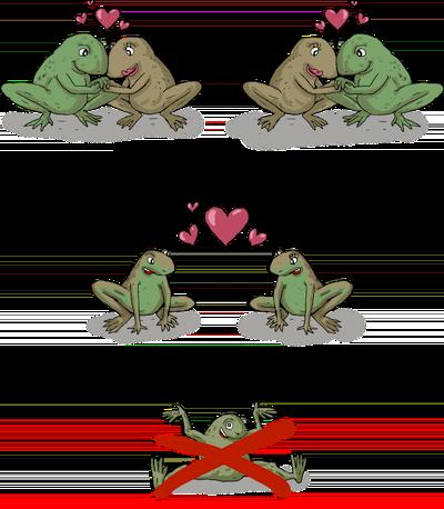 Biology Reproductive Isolation - Shmoop Biology