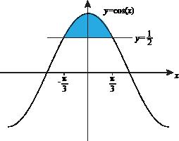 Algebra Solver and Math Simplifier that SHOWS WORK