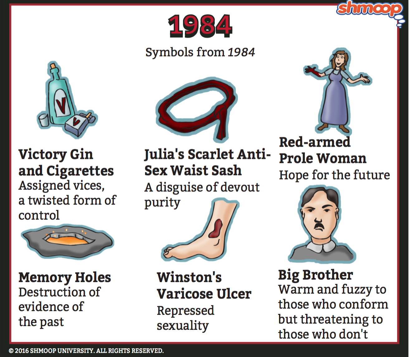 orwells use of symbolism in 1984 essay George orwell's classic novel 1984 is a perfect example of a futuristic 1984 essay by lauren orwell creates a symbolism between the separate.