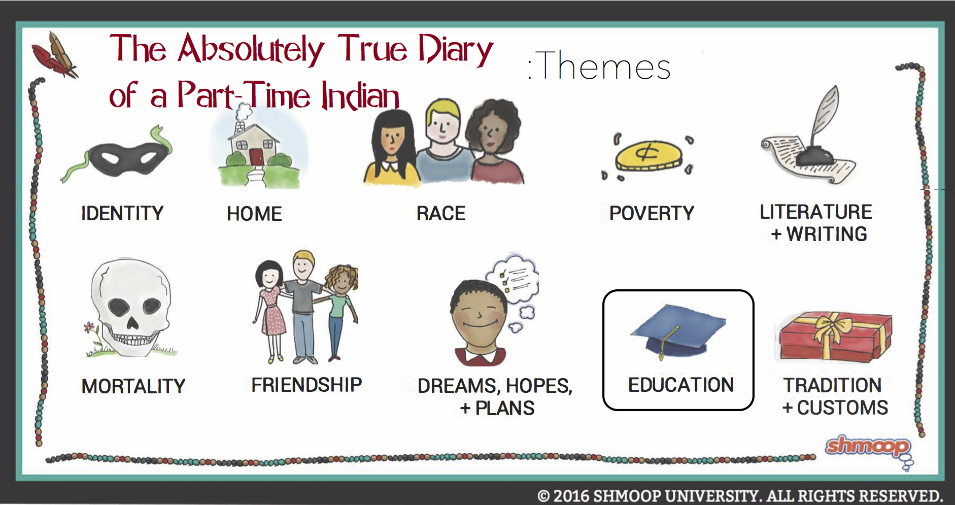 the absolutely true diary of a part-time indian analysis essay The absolutely true diary of a part-time indian study guide contains a biography of sherman alexie, literature essays, quiz questions, major themes, characters, and a.