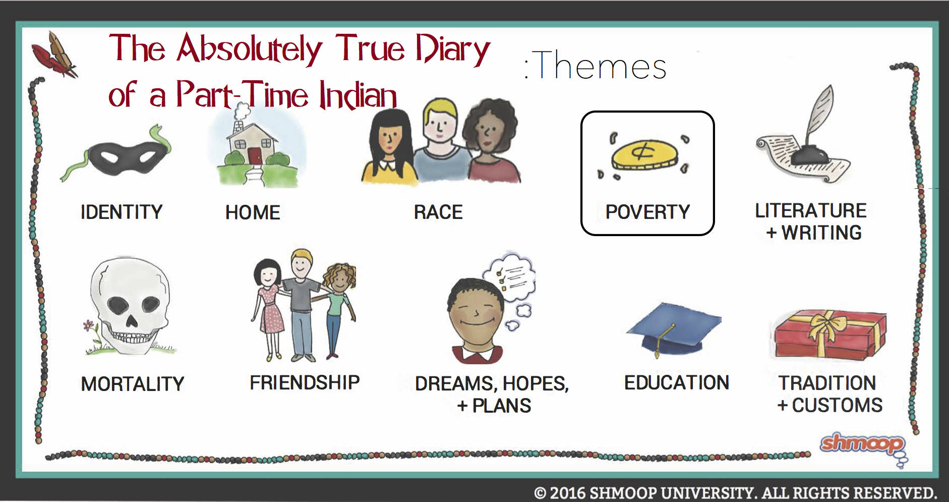The Absolutely True Diary Of A Part Time Indian Quotes Glamorous The Absolutely True Diary Of A Parttime Indian Theme Of Poverty