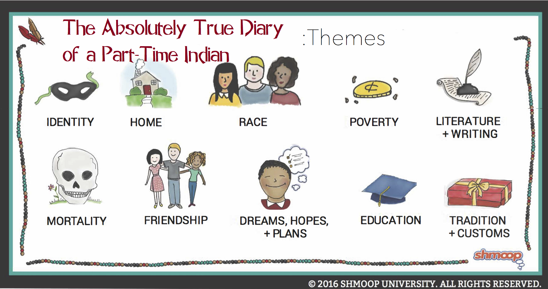 poverty and time indian junior The absolutely true diary of a part-time indian is a very enjoyable and authentic  cartoons has a thematic link to the poverty experienced by junior and his.