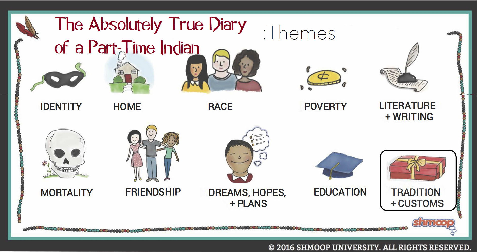 Absolutely True Diary Of A Part Time Indian Quotes Interesting The Absolutely True Diary Of A Parttime Indian Theme Of Tradition .