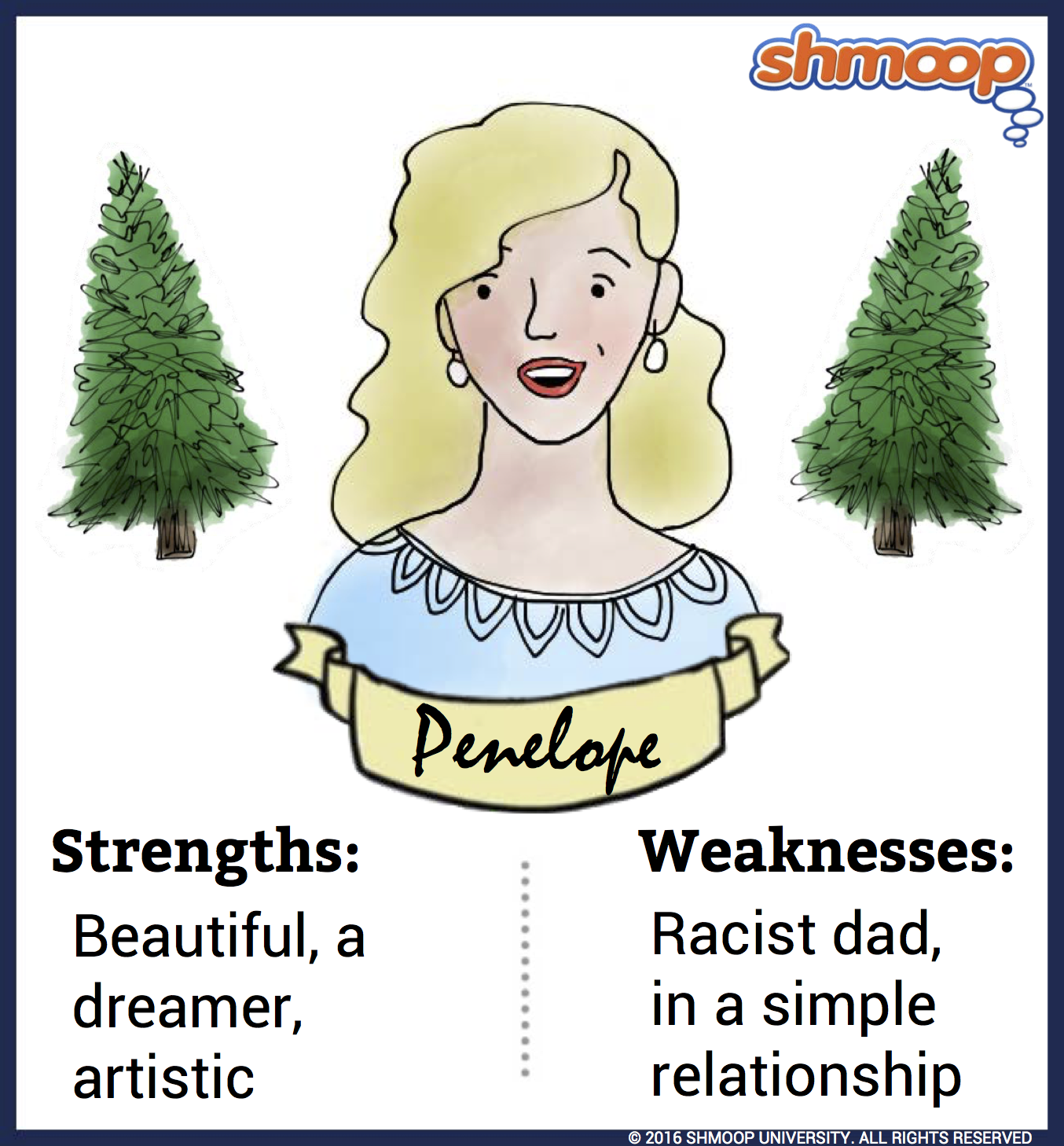 penelope in the absolutely true diary of a part time n click the character infographic to