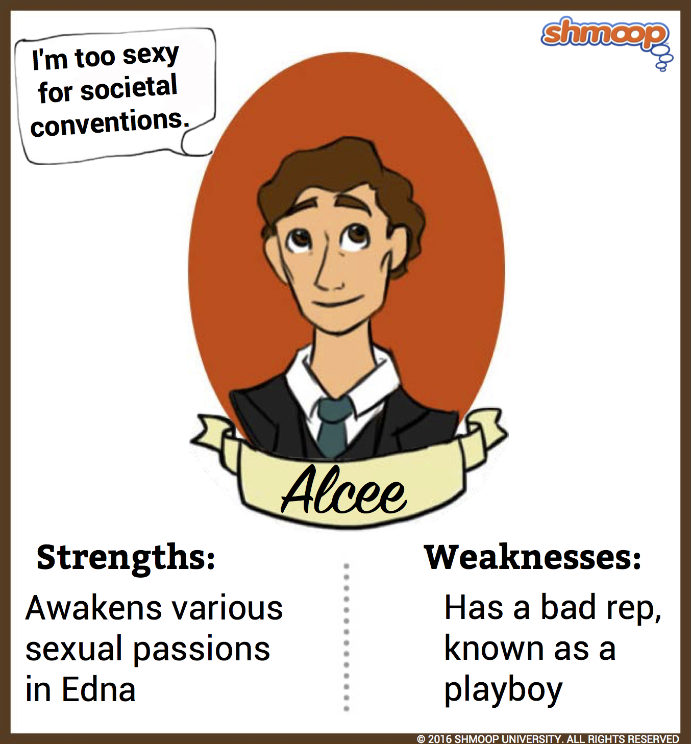 alcee arobin in the awakening click the character infographic to