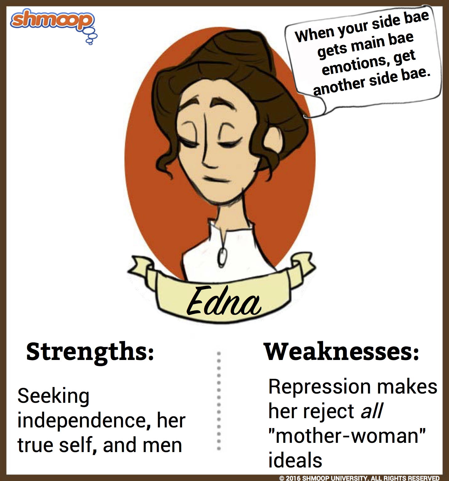 a character review of edna pontellier in the awakening by kate chopin All reviews hot new books book unstable is the awakening by kate chopin awakening the main character edna pontellier struggles to fit in and.