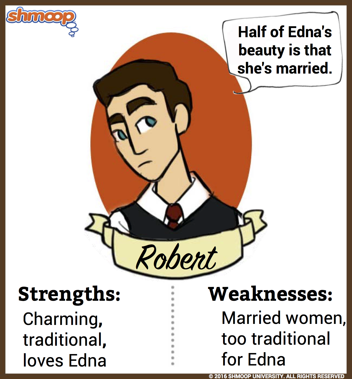 the awakening essay robert lebrun in the awakening essay on the  robert lebrun in the awakening click the character infographic to