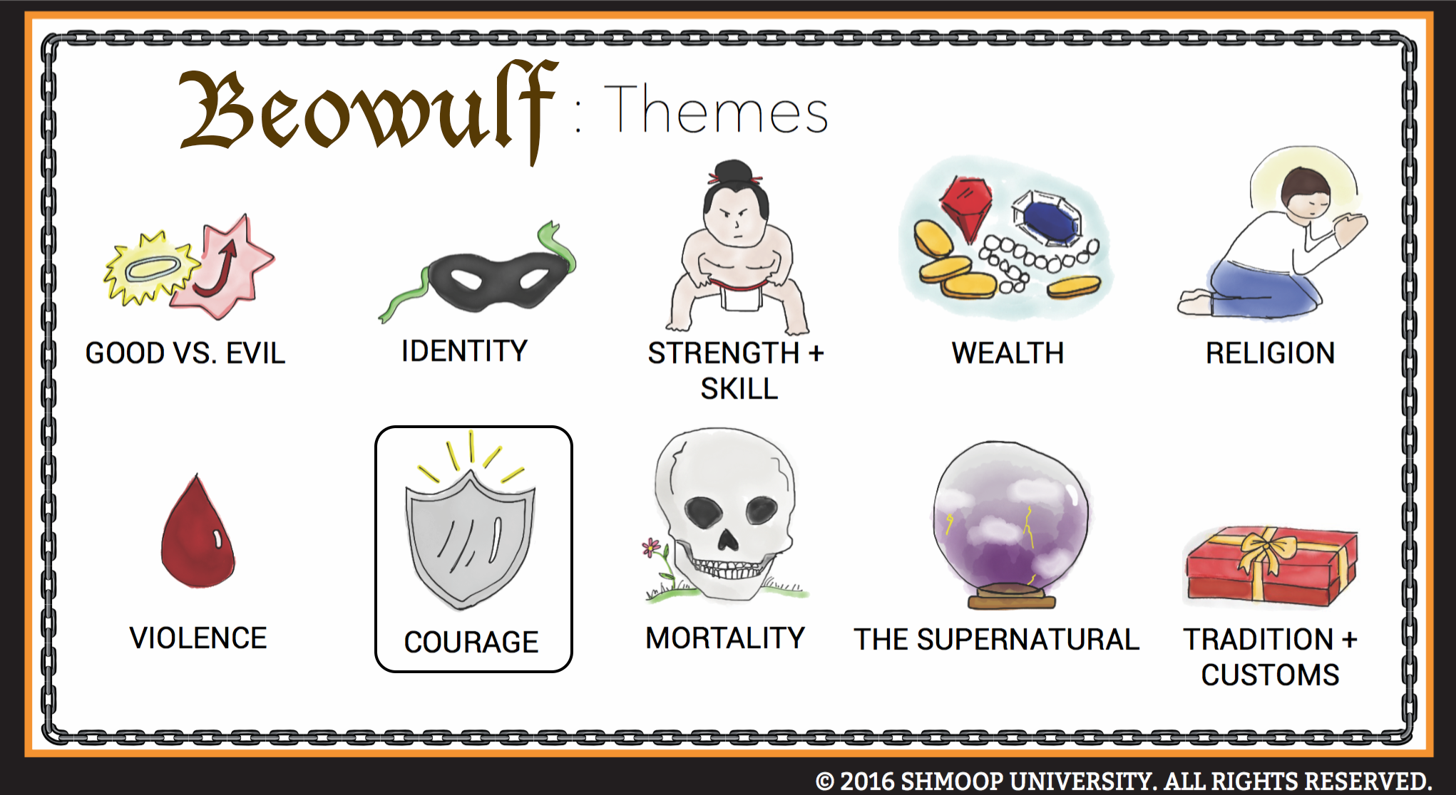 an analysis of the good versus evil theme in macbeth The battle between good and evil is a symbolic archetype used in almost every story the evil could have been between humans or it could even have been within a man's own mind after war that had been waged, a side would eventually come out victorious.