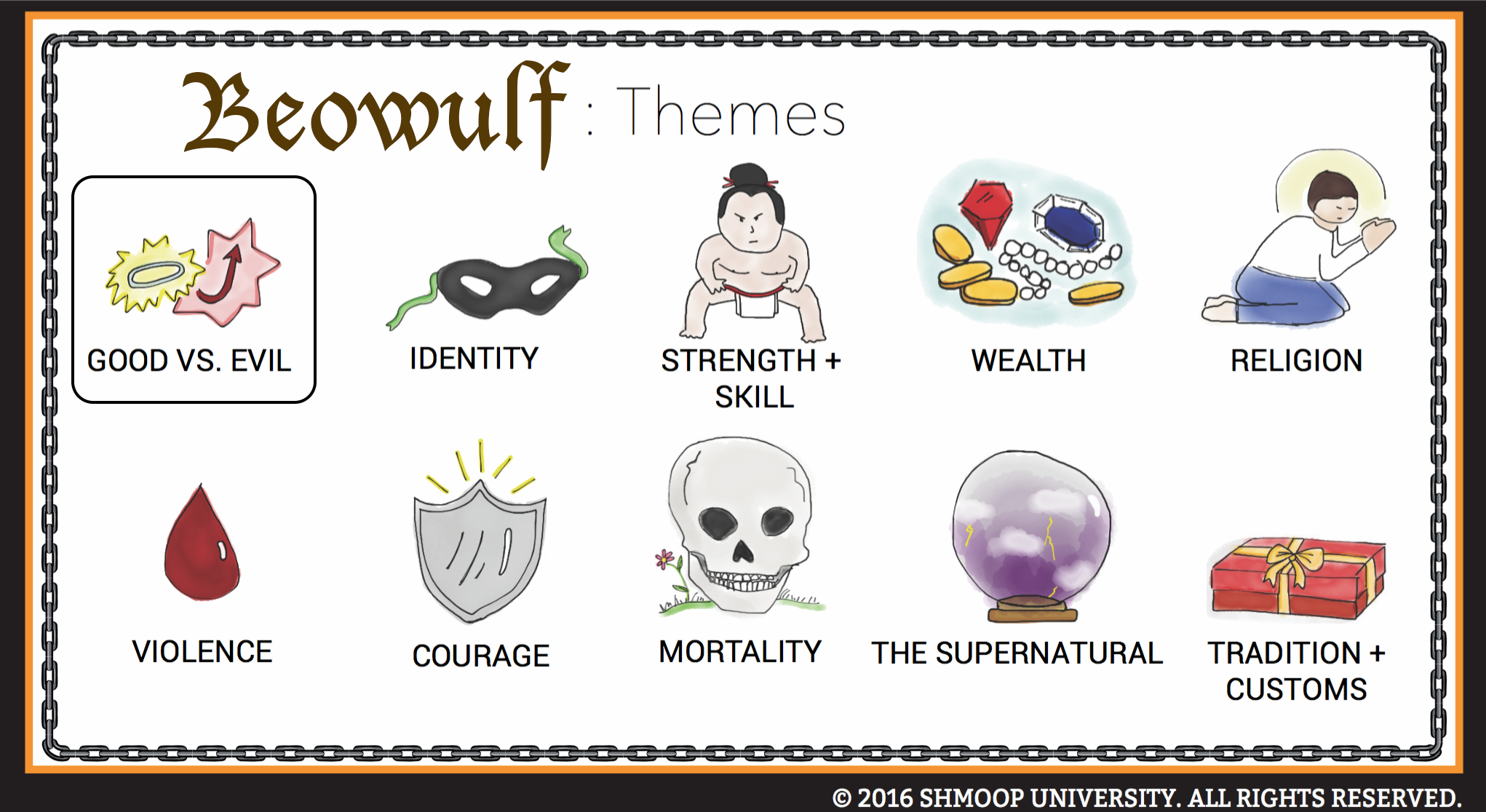 Beowulf Theme of Good vs. Evil