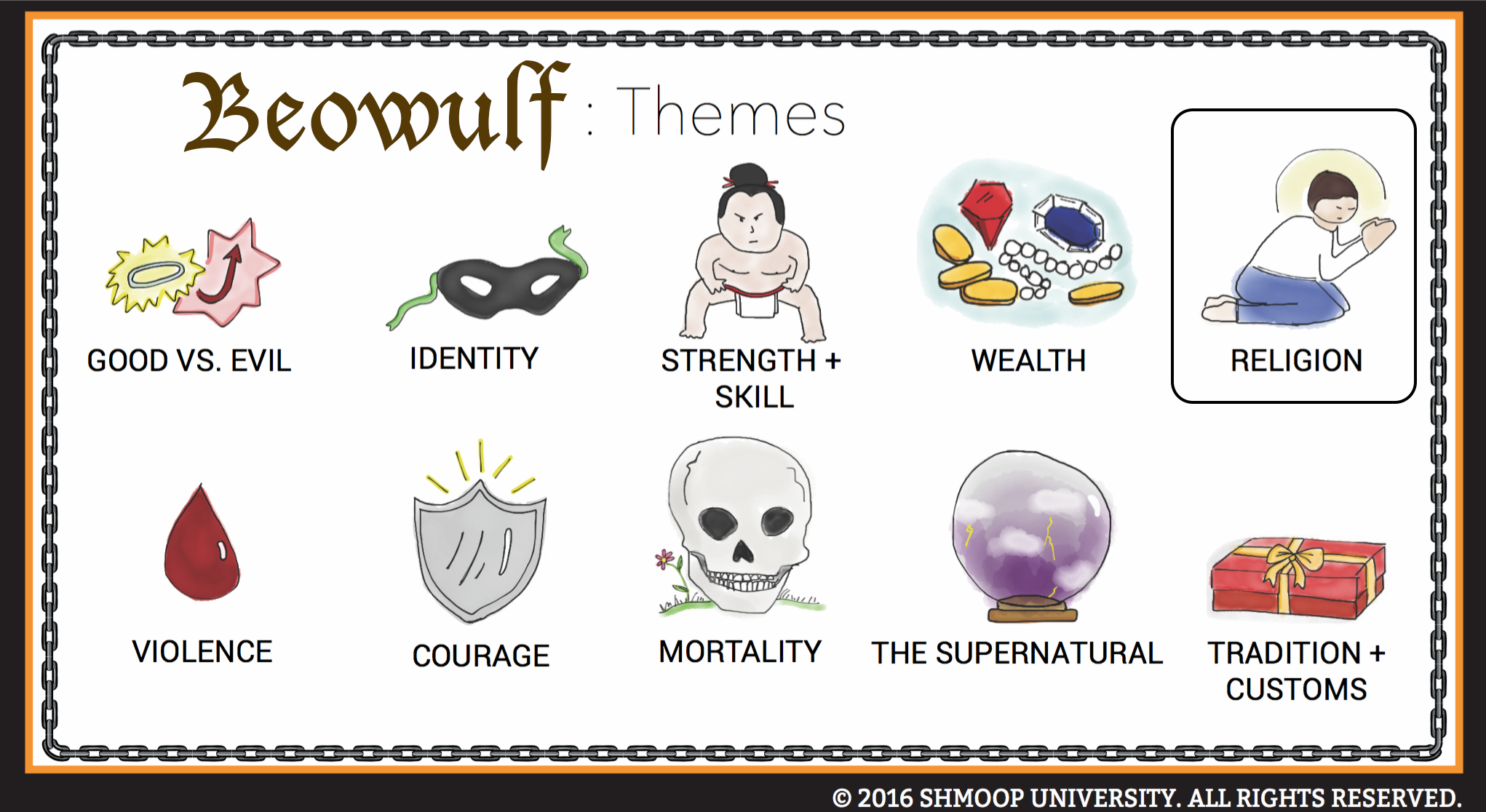 the characteristics of the hero in beowulf The qualities of a hero discover five characteristics which are common to most heroes.