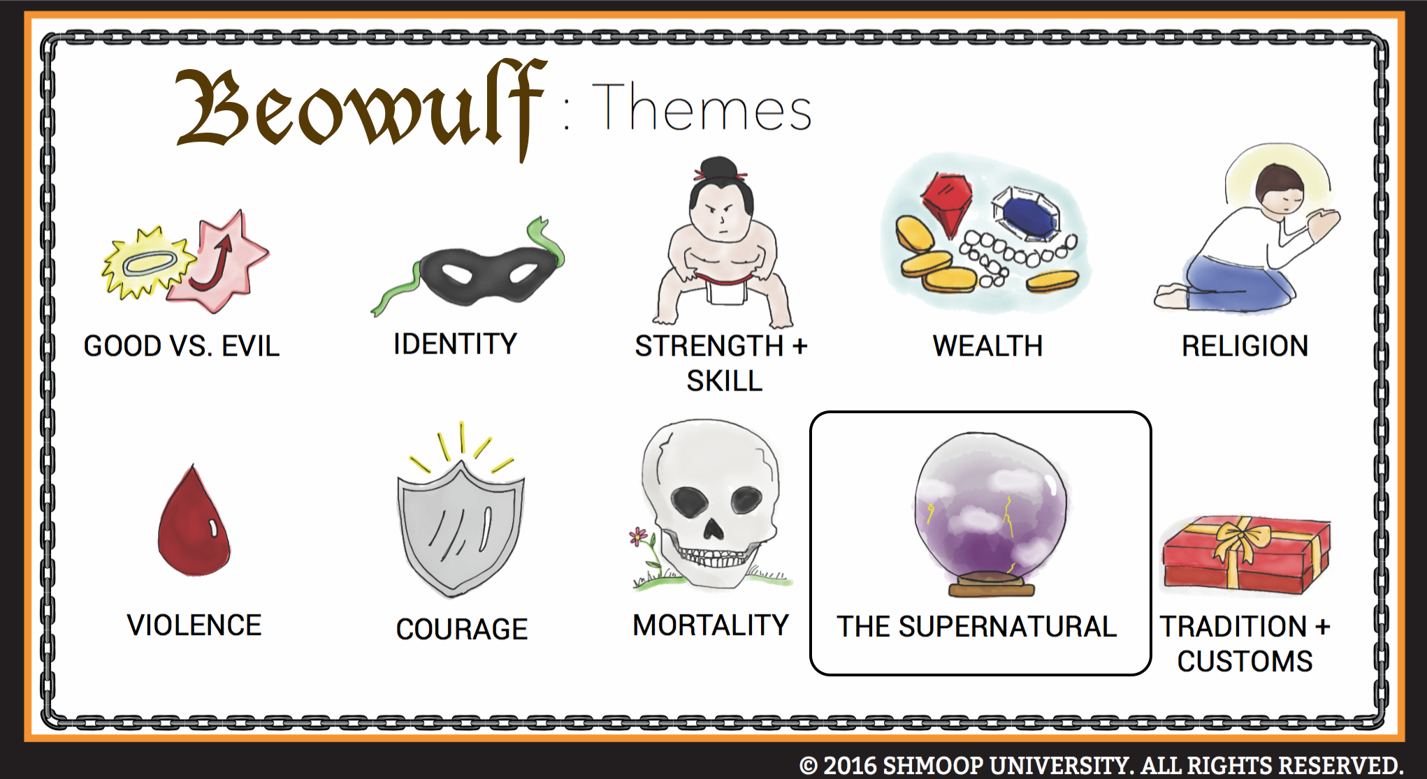 wealth in beowulf vs wealth in canterbury tales essay The canterbury tales is the last of geoffrey chaucer things keep becoming displays of wealth and power essay questions quizzes - test yourself quiz 1.