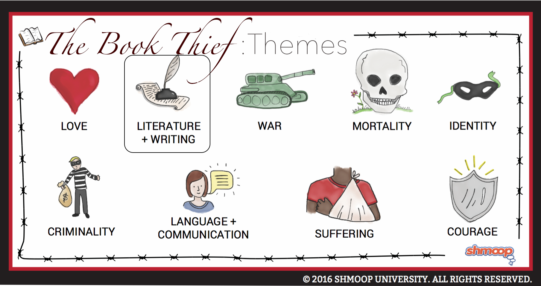 The Book Thief Theme Of Literature And Writing Click The Themes Infographic To Download