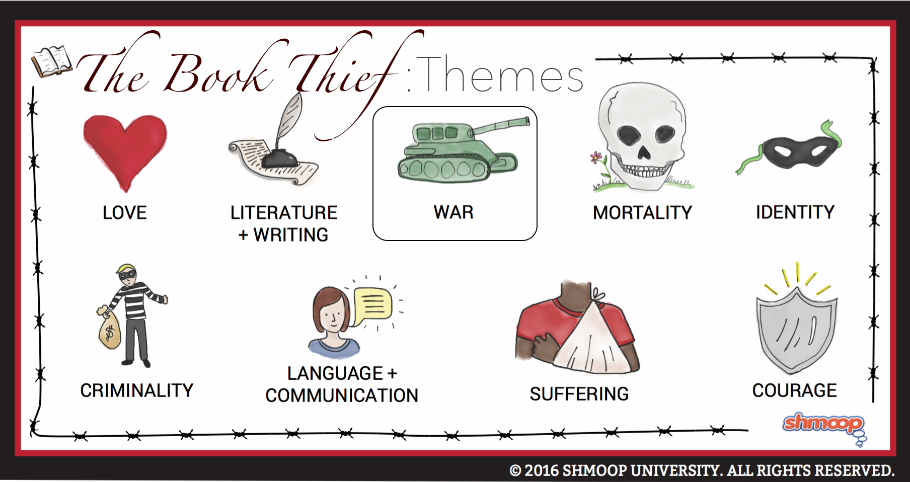 the book thief essays themes I haven't read or watched the book thief yet but i am planning to  styles and plots, but similar themes about dealing with injustice,.