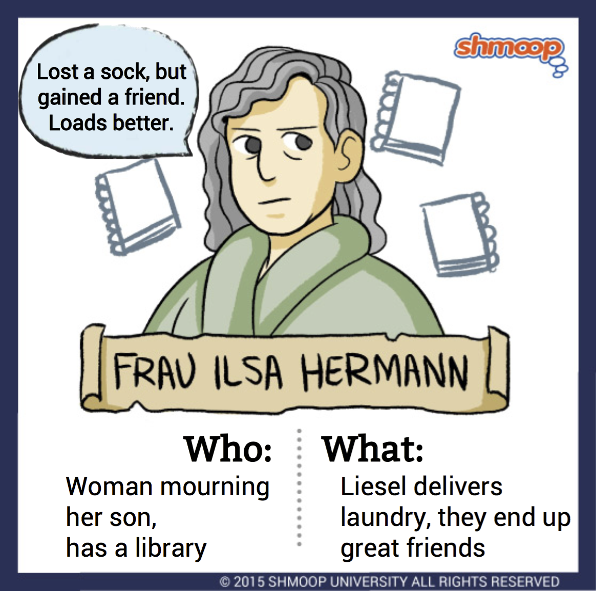 frau ilsa hermann in the book thief click the character infographic to