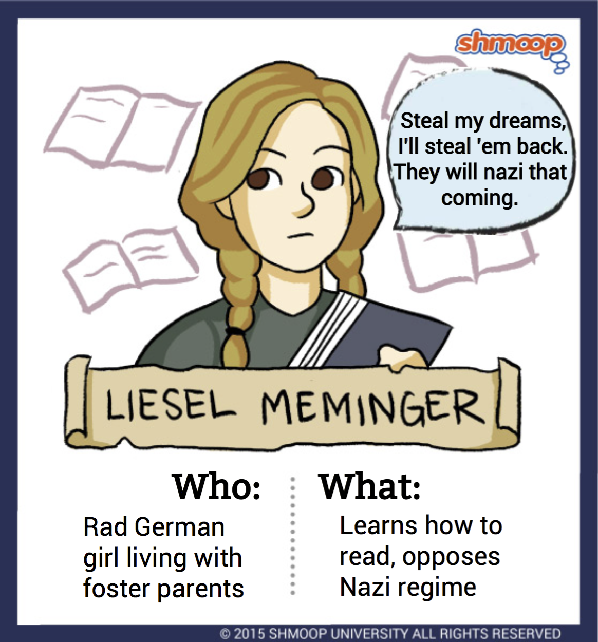 liesel meminger in the book thief chart liesel meminger