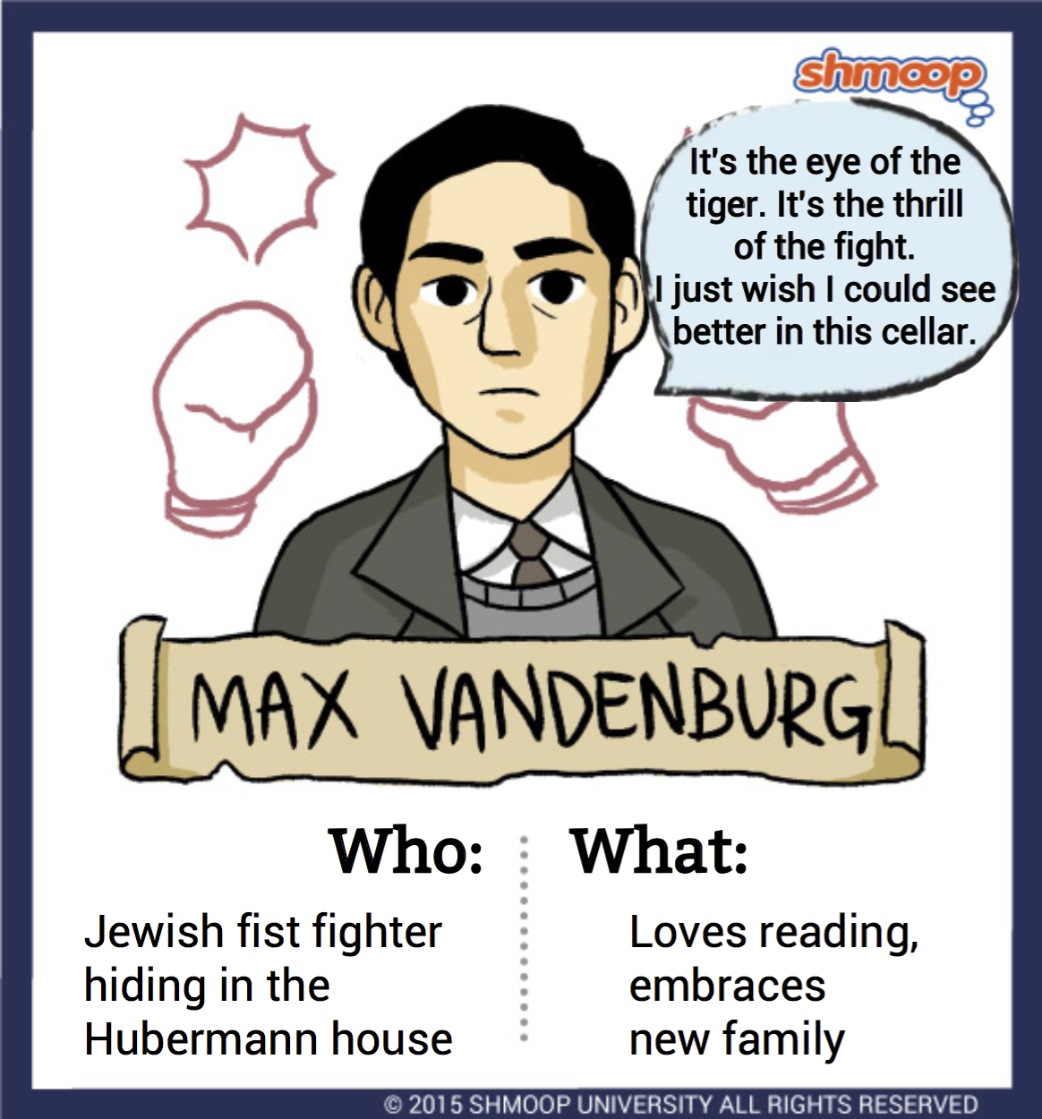 max vandenburg in the book thief chart max vandenburg