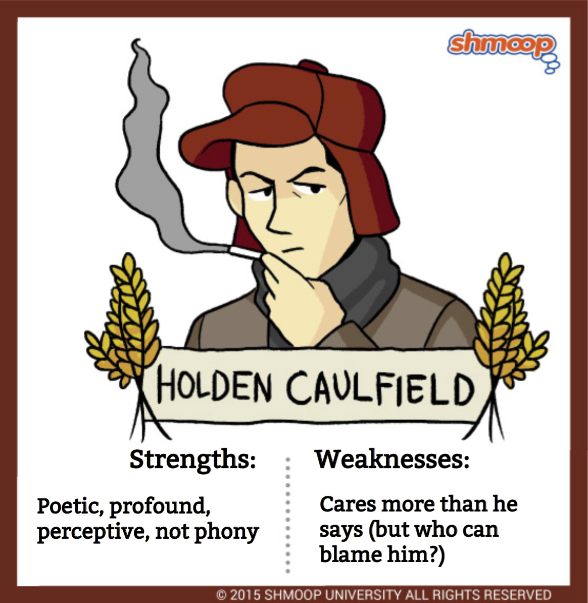 holden caulfields characteristics essay This paper examines how the characters holden caulfield, in the catcher in the rye and seymour glass in a perfect day for bananafish, have many characteristics in.