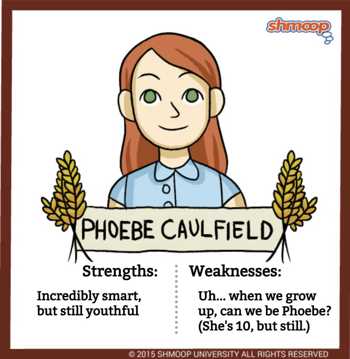 Phoebe Caulfield in The Catcher in the Rye - Chart
