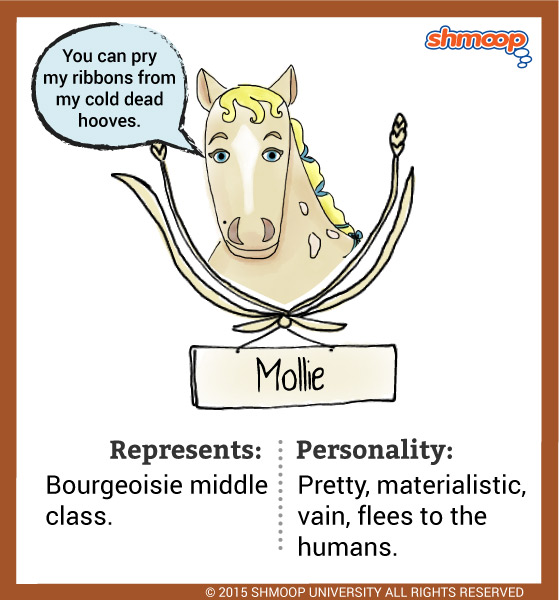 Mollie A Horse In Animal Farm Chart