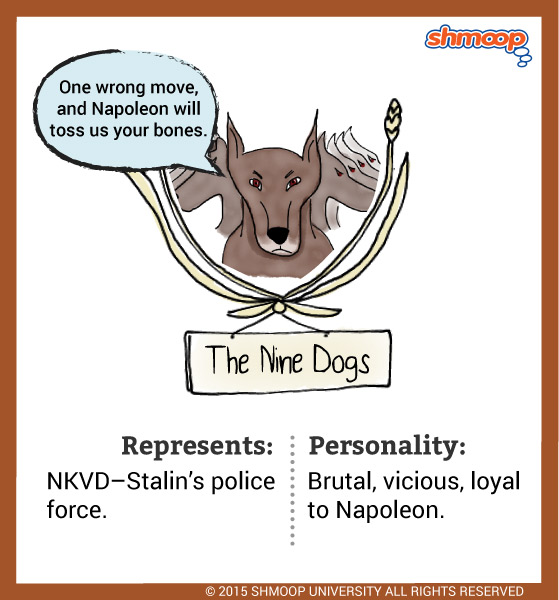 The Nine Dogs In Animal Farm Chart