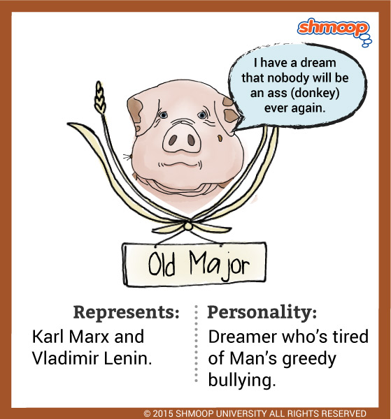 Old Major (a pig) in Animal Farm