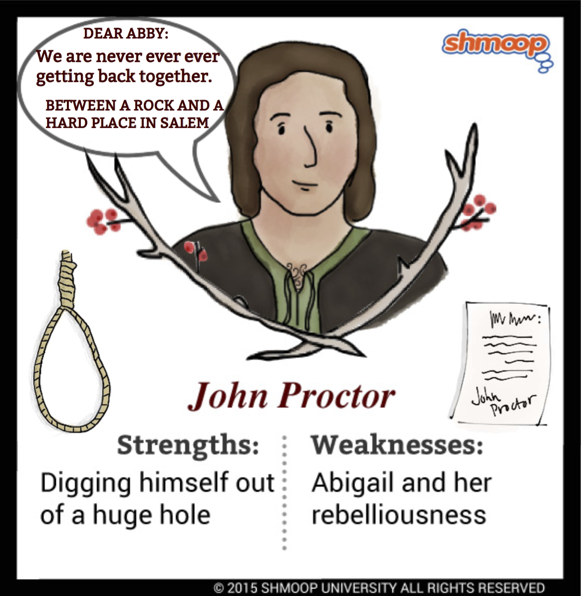 the crucible john proctor motivation The motivations in the crucible are different for each character and suit abigail arthur miller character motivations elizabeth proctor john proctor reverend hale.