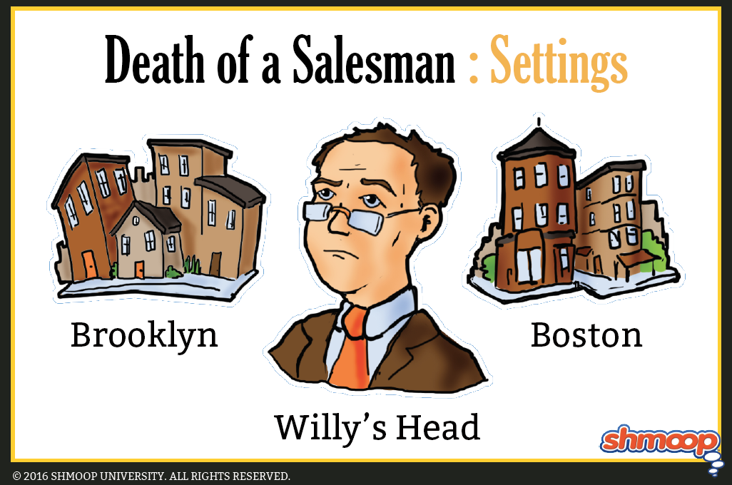 What are the major themes in the play Death of a Salesman?