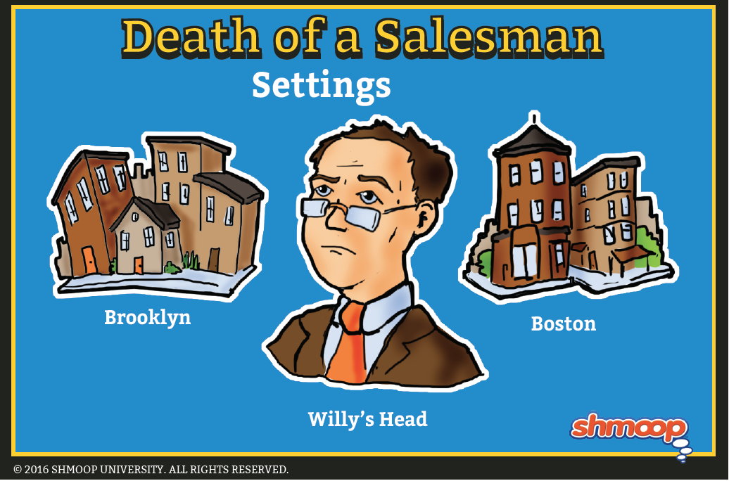 research essay death salesman English essay – death of a salesman by arthur miller no one has a perfect life everyone has conflicts that they must face sooner or later the ways in w.