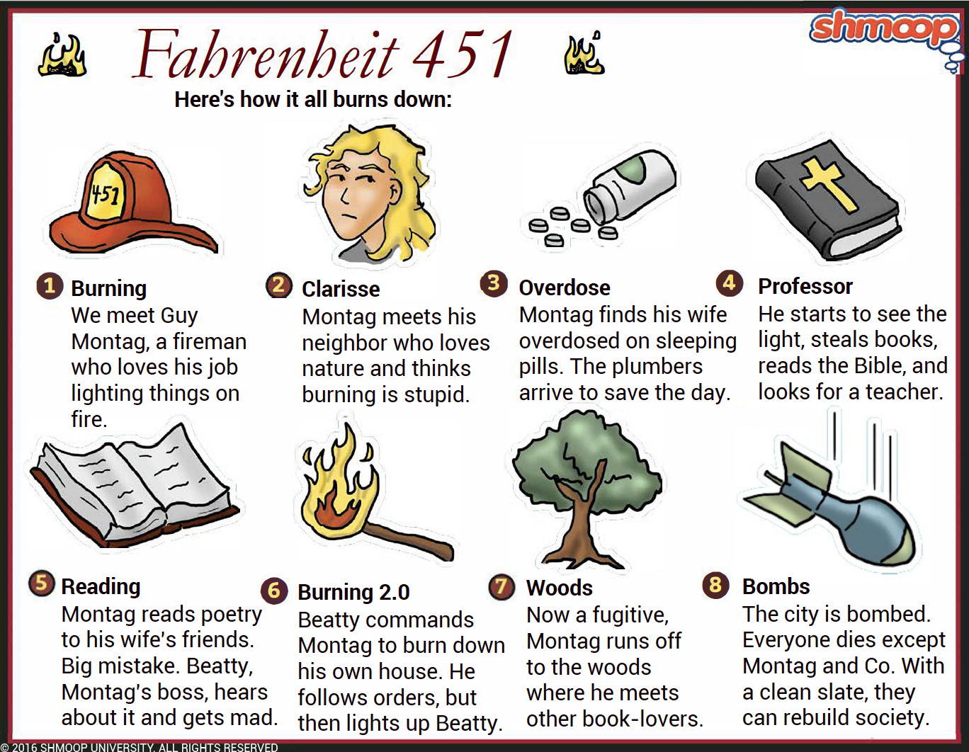 an analysis of the meetings between montag and clarisse in fahrenheit 451 by ray bradbury Fahrenheit 451 character analysis: mildred montag fahrenheit 451 by ray bradbury fahrenheit 451 - first meeting between guy and clarisse.