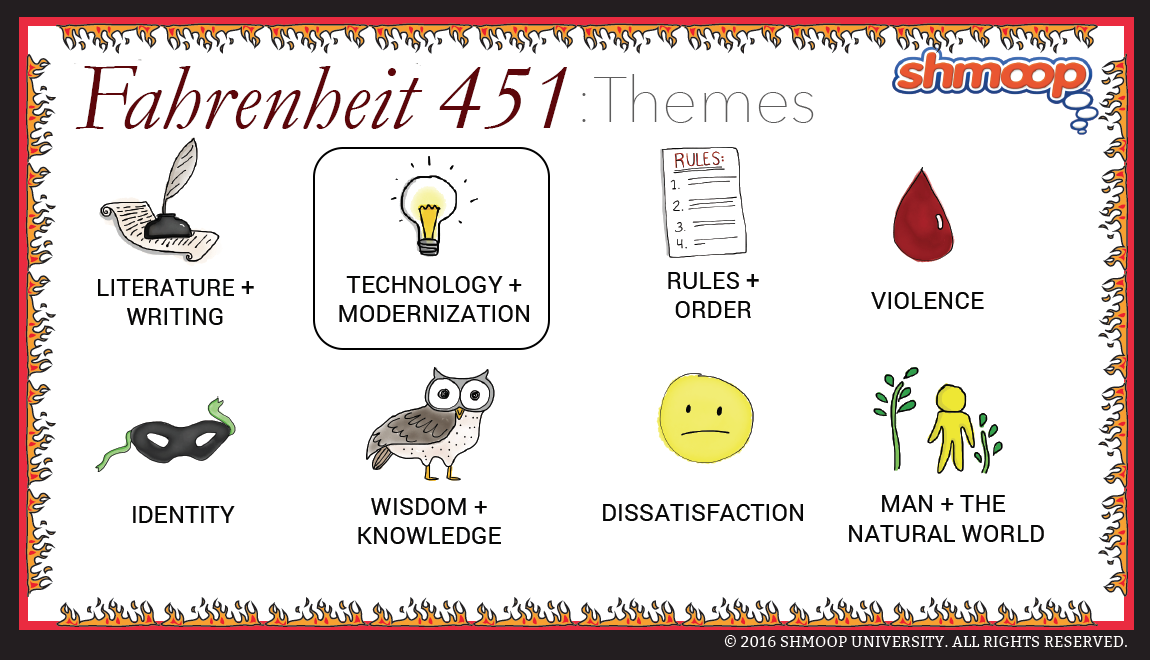 themes for fahrenheit 451 essays