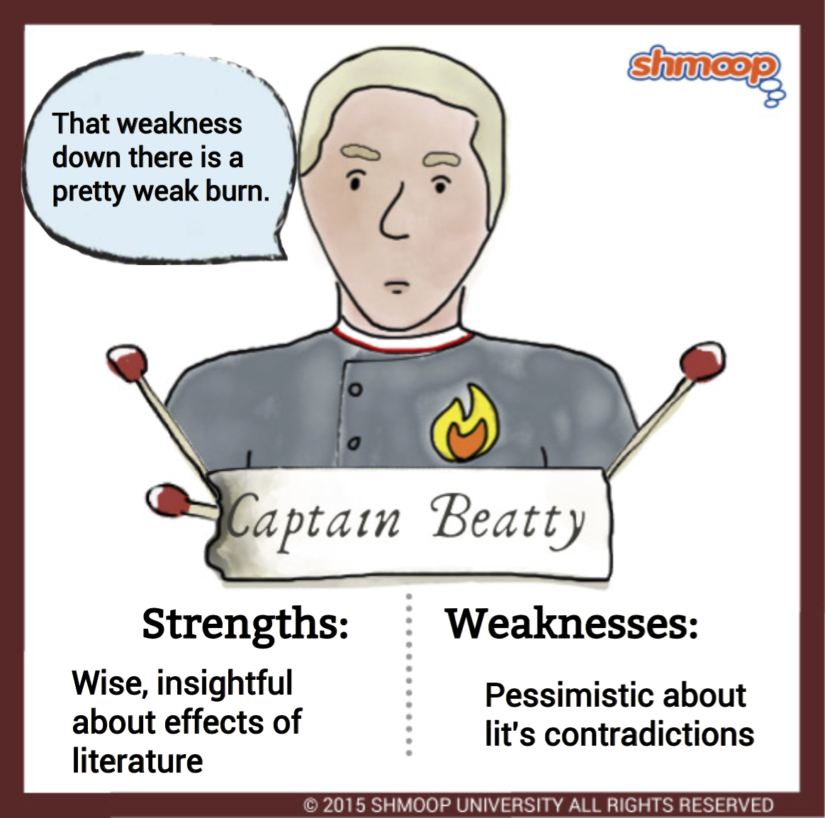 captain beatty essay example It is captain beatty speaking, explaining meticulously how it got started—this job of the firemen of the future, in ray bradbury's fahrenheit 451 it is the story of the firemen who answer.