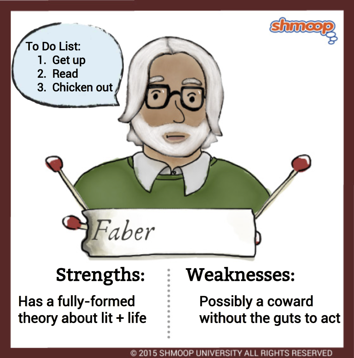 professor faber in fahrenheit  character analysis