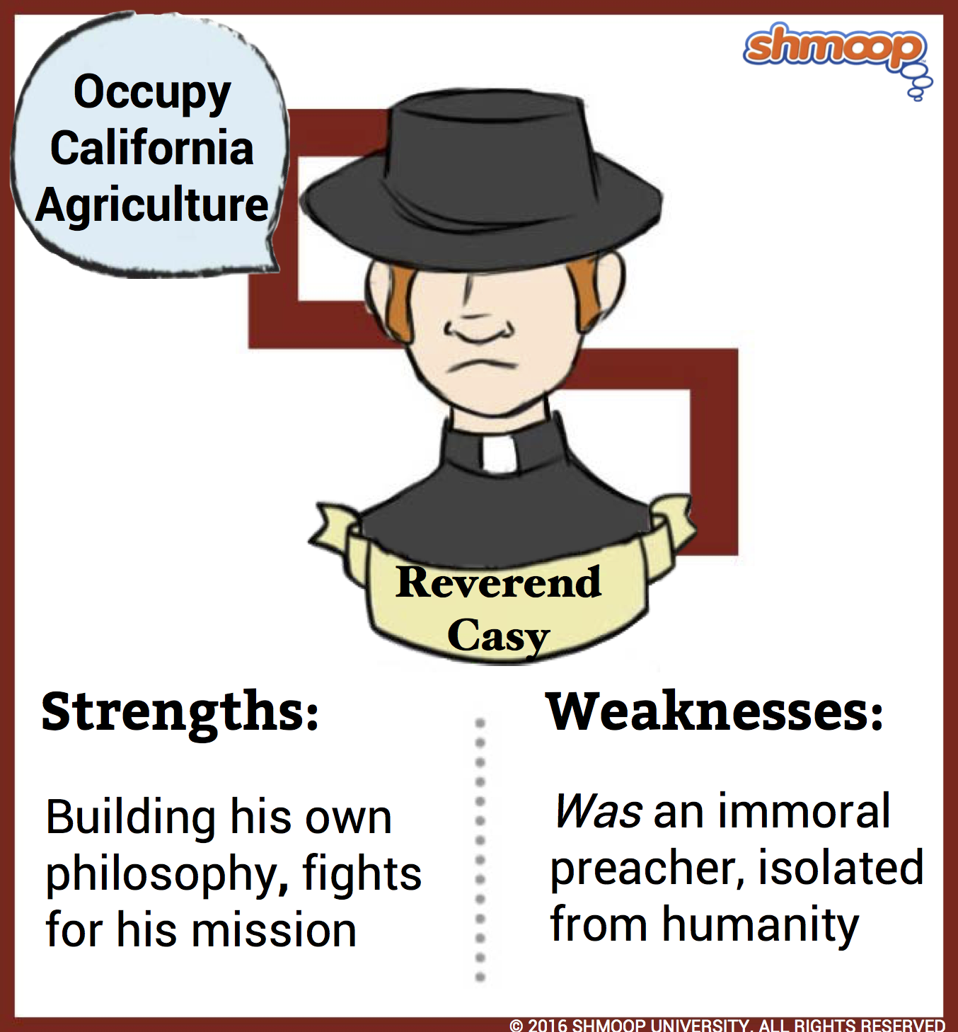 reverend casy in the grapes of wrath character analysis