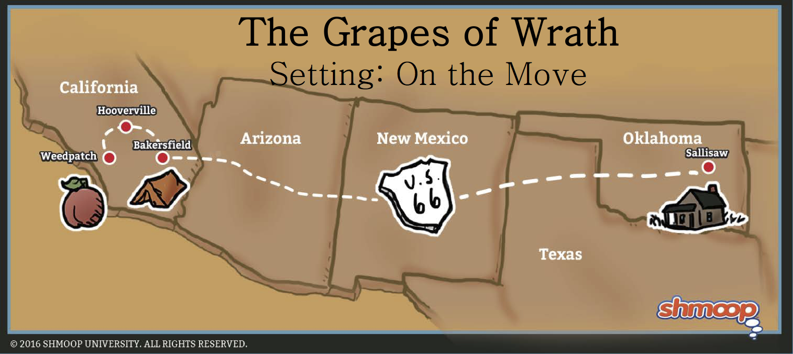 the grapes of wrath  click the map infographic to