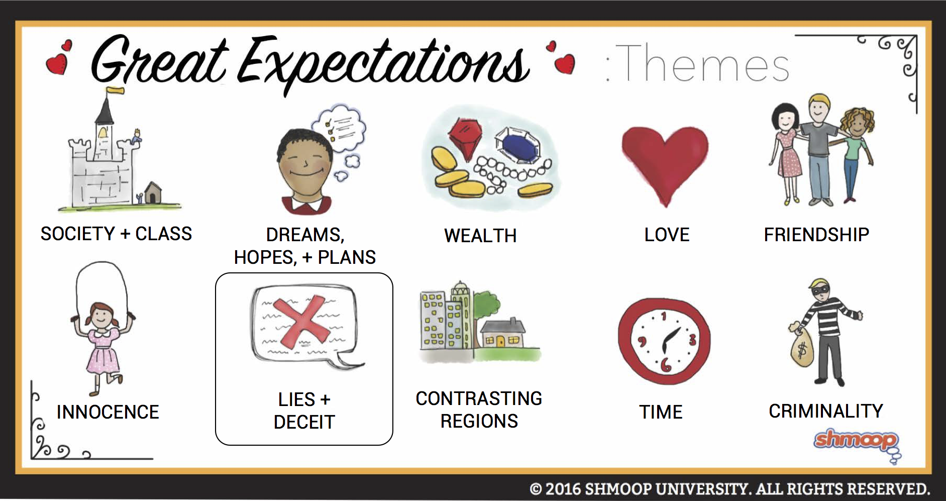 Great expectations theme of lies and deceit biocorpaavc Choice Image