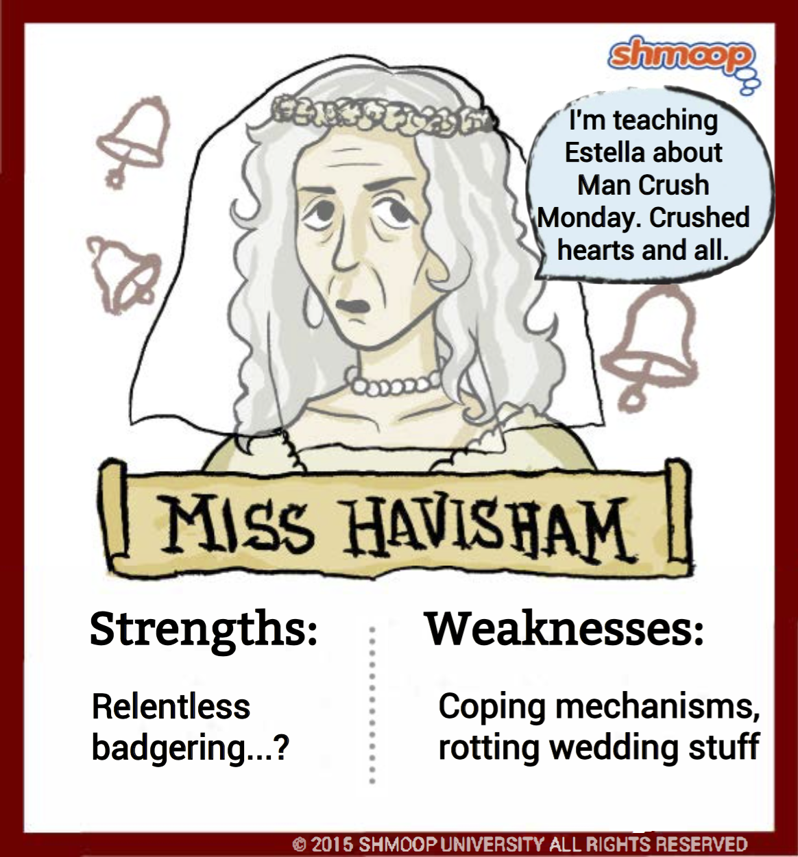 great expectation miss havisham essay For my transformation i choose the novel 'great expectations' by charles dickens and transformed it into a poem that targets the attitude and pain of the main character miss havisham.