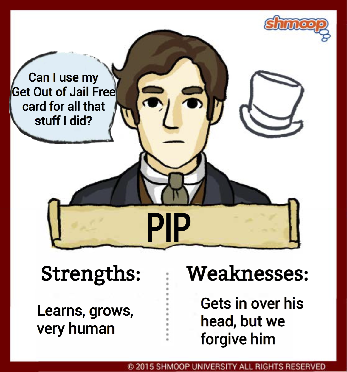 Pip in great expectations character analysis biocorpaavc Choice Image