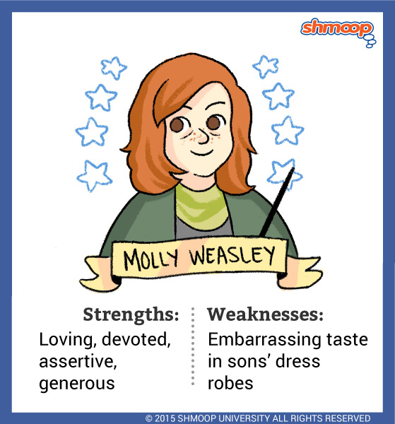 ron weasley character analysis essay Click here click here click here click here click here if you need high-quality papers done quickly and with zero traces of plagiarism, papercoach is the.