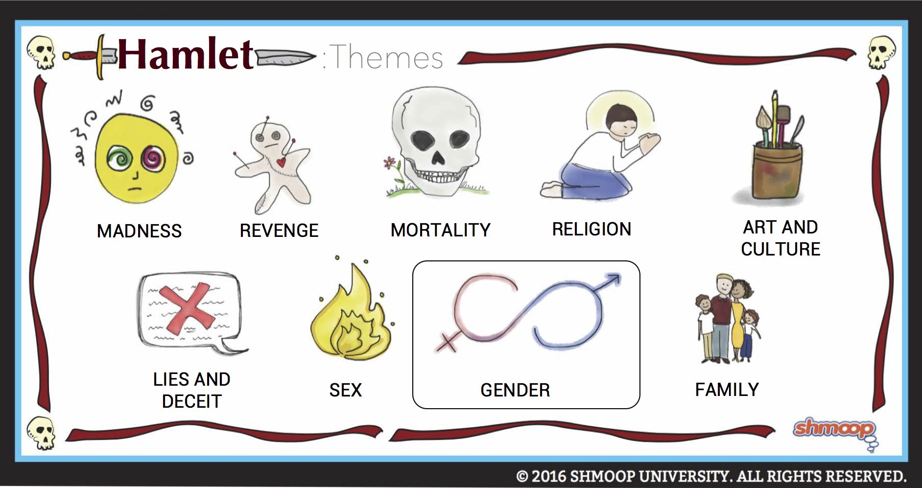 hamlet essay madness Get an answer for 'explore the theme of madness throughout hamlet, by william shakespeare, using specific examples throughout the play' and find homework help for.