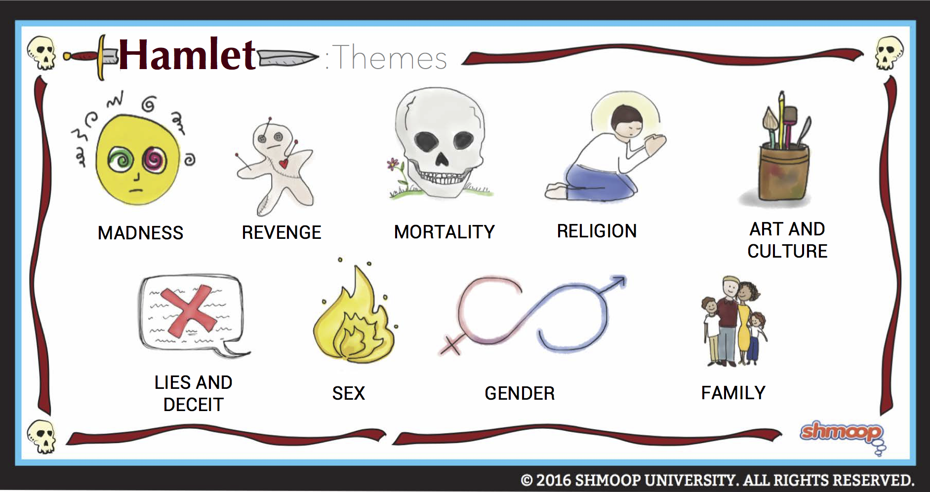 shakespeare essay theme hamlet Hamlet's speech shakespeare's renowned play 'hamlet' has been popular for its discourse and central theme of 'deception and revenge.