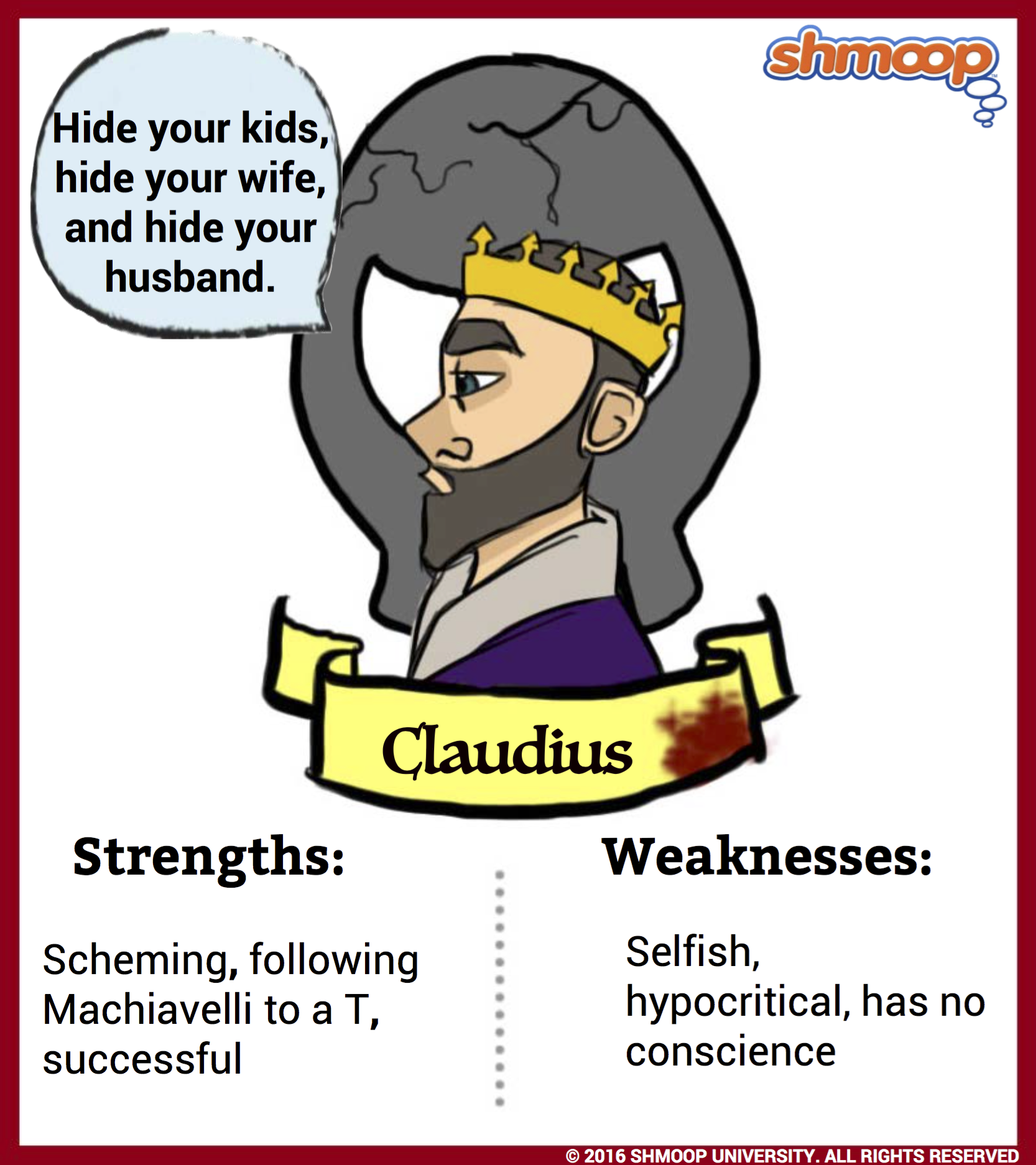 an analysis of the motives of claudius in killing king hamlet His true motives in a reenactment, claudius decides to  claudius's action of killing king hamlet does not  hamlet laertes----- hamlet claudius.