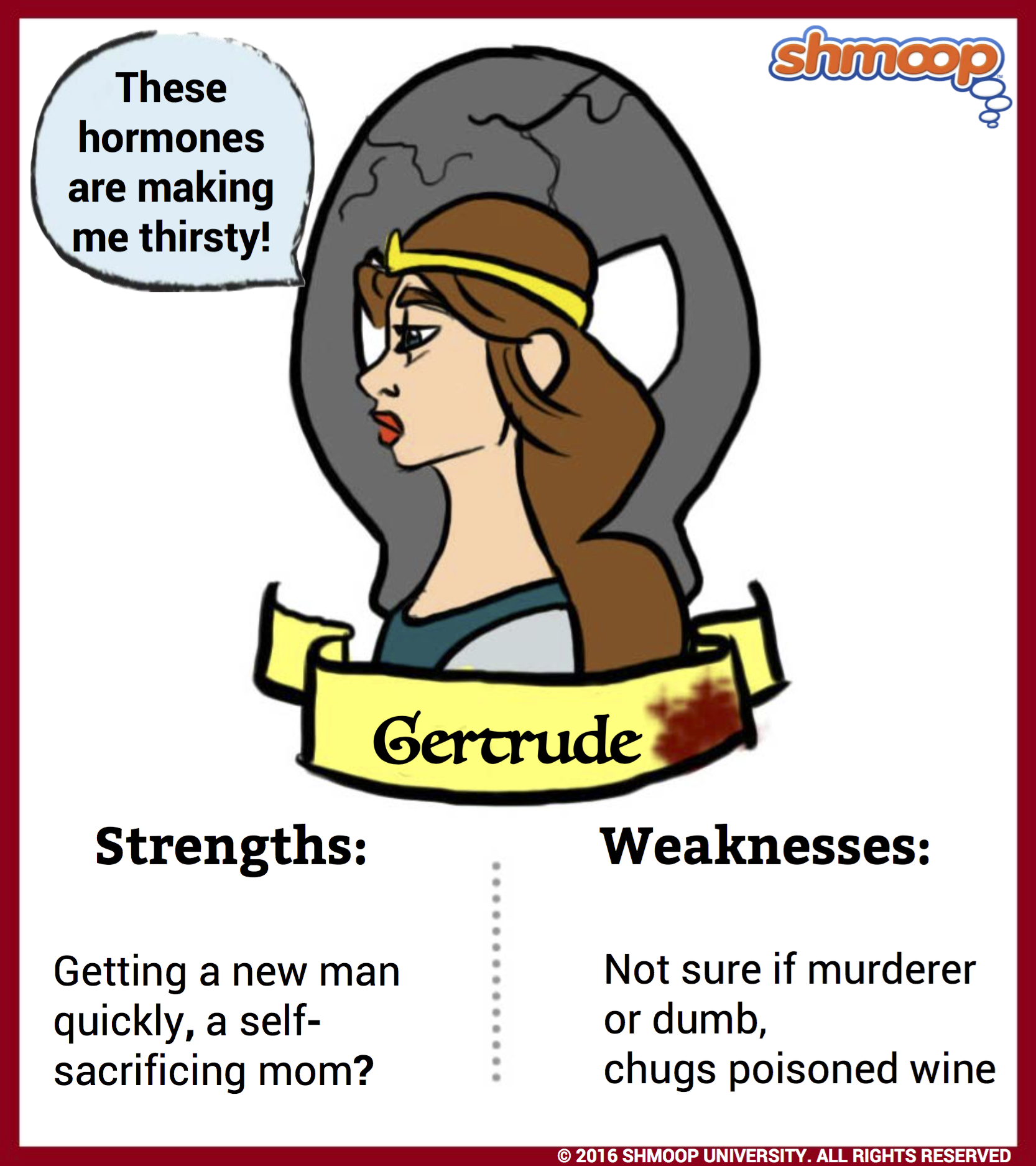shakespeares hamlet regarding gertrude essay Introduction to gertrude in hamlet gertrude is, more so than any other character in the play, the antithesis of her son, hamlet hamlet is a scholar and a philosopher.