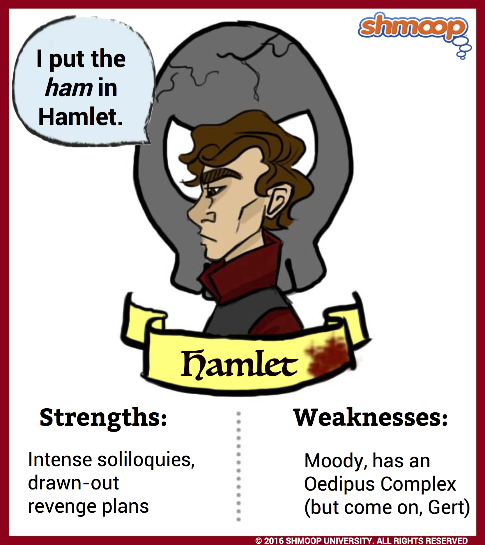 an analysis of the character of polonius in william shakespeares hamlet Polonius is a character in william shakespeare's hamlet he is chief counsellor  of the king, and  the english translation of the book refers to its author as a  statesman of the polonian empyre in the first quarto of hamlet, polonius is  named.