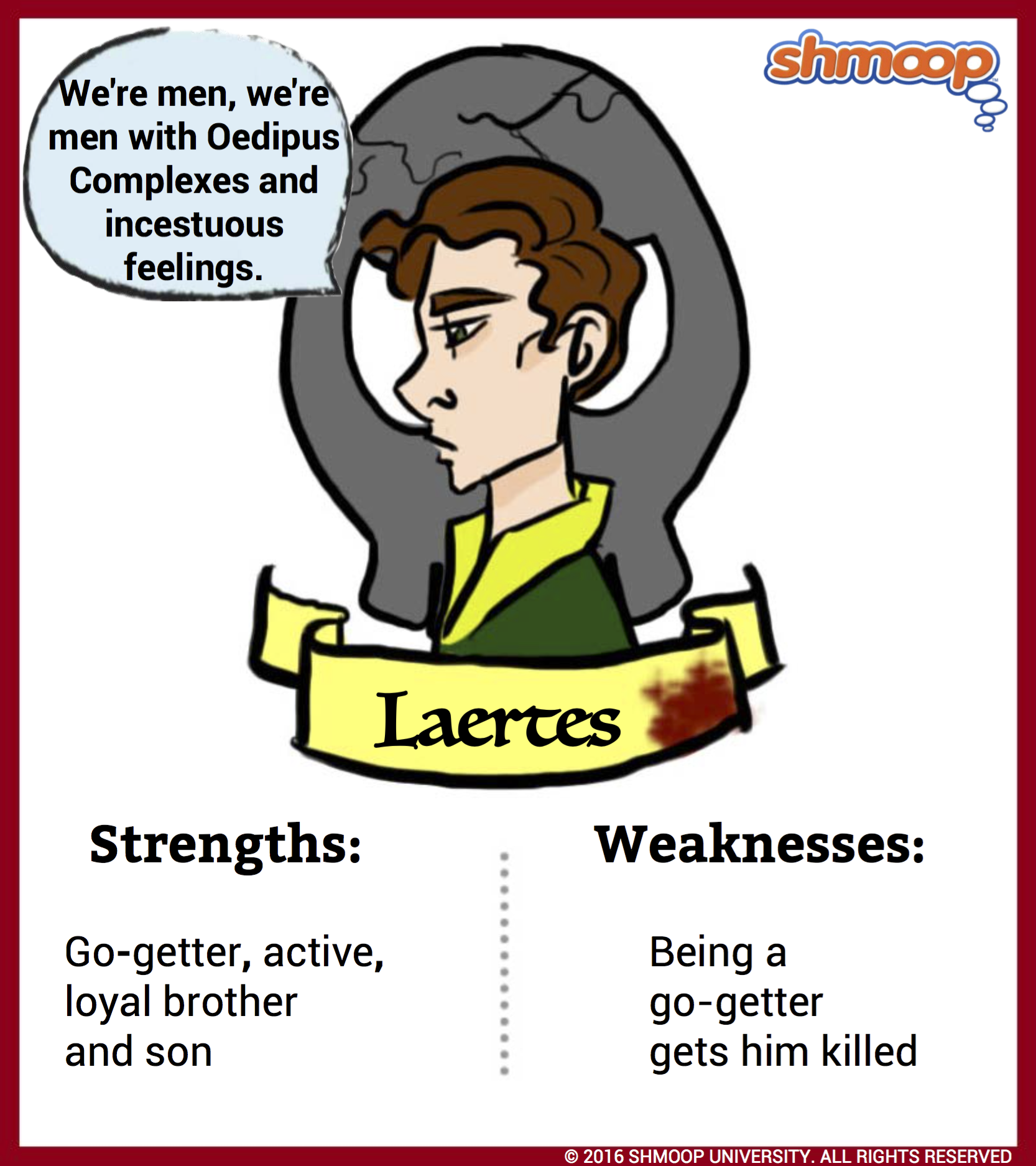 horatio character analysis from the play hamlet Horatio horatio is hamlet's loyal friend he is a calm and reserved character and   horatio helps to guide the audience through the play and is a reliable source.