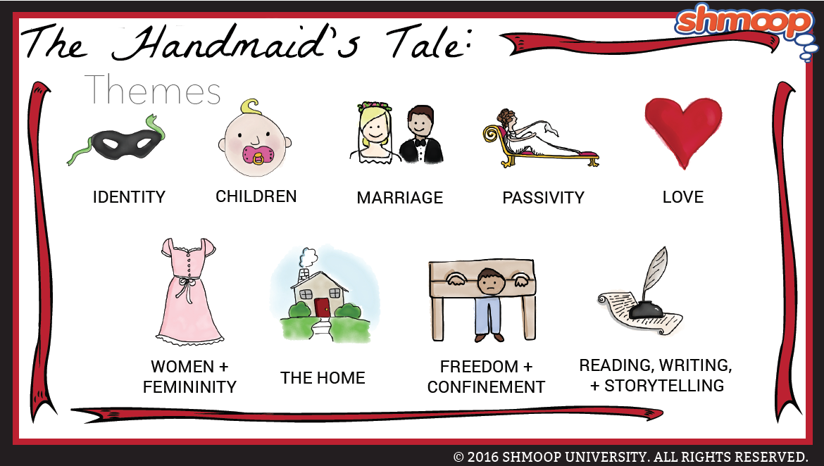 Essay questions on 1984 and the handmaid's tale