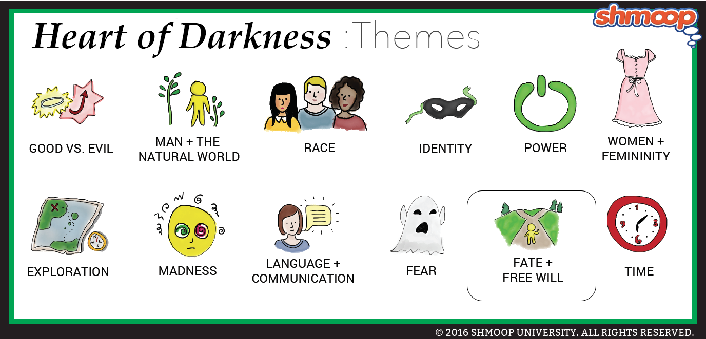 fate in heart of darkness Heart of darkness: theme analysis, free study guides and book notes including comprehensive chapter analysis, complete summary analysis, author biography information, character profiles, theme analysis, metaphor analysis, and top ten quotes on classic literature.