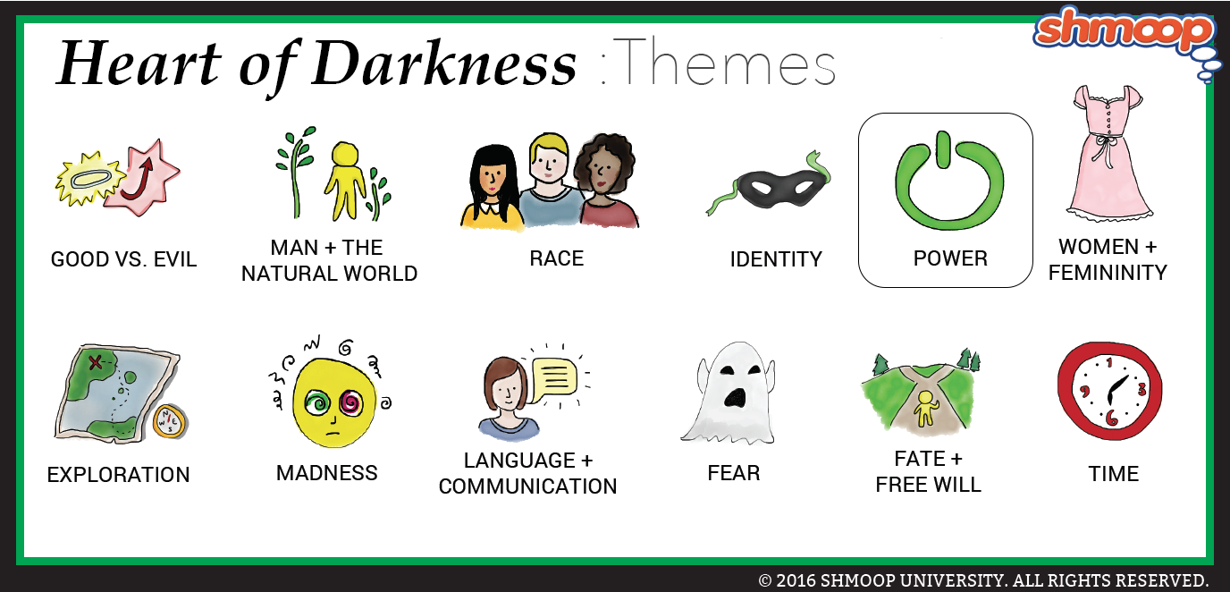 the symbolism of horror in the heart of darkness by joseph conrad Joseph conrad's heart of darkness is a novel rich in symbolism the following is a discussion of some of the symbols found in this masterpiece of modern literature slide 1 of 7.