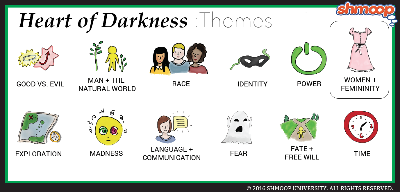 Heart of darkness theme of women and femininity click the themes infographic to download buycottarizona Images
